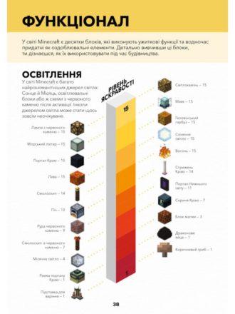 MC_Creative_85988_INS_p02_49_ukr-20