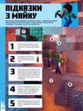 Minecraft_beginners_insides_ukr-25