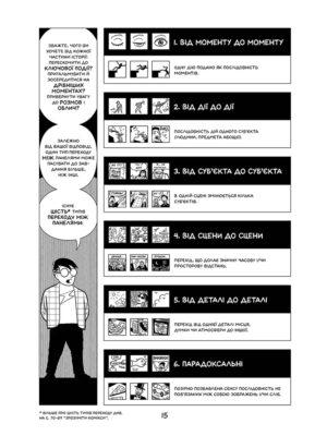 Створити комікс 2